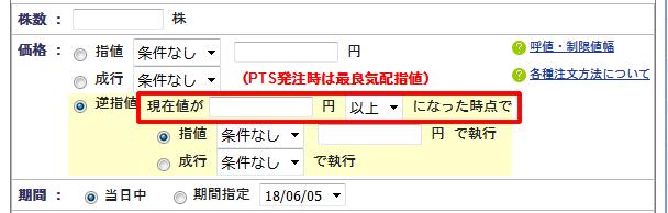SBI証券パソコン注文画面
