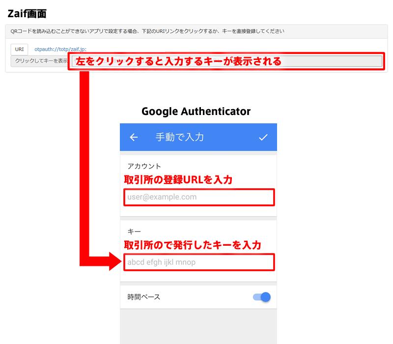 Zaif Google Authenticator